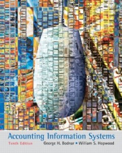Test bank for Accounting Information Systems 10th Edition by Bodnar