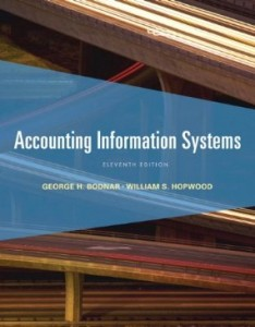 Test bank for Accounting Information Systems 11th Edition by Bodnar