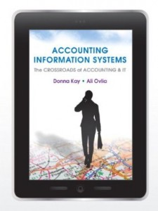 Test bank for Accounting Information Systems The Crossroads of Accounting and IT 1st Edition by Kay