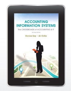 Test bank for Accounting Information Systems The Crossroads of Accounting and IT 2nd Edition by Kay