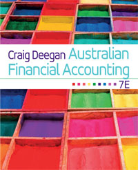 Test bank for Australian Financial Accounting 7th Edition by Deegan