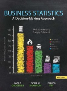 Test bank for Business Statistics 9th Edition by Groebner