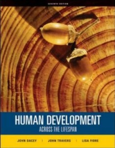 Test bank for Human Development Across the Lifespan 7th Edition by Dacey
