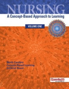 Test bank for Nursing A Concept Based Approach to Learning Volume 1 and 2 1st Edition by NCCLEB